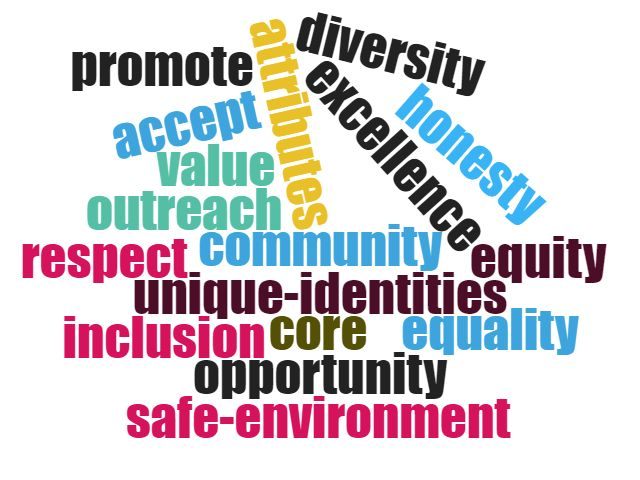 diversity-wordcloud