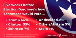 VU poll