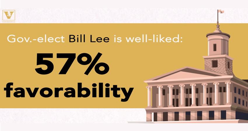 Bill Lee slide