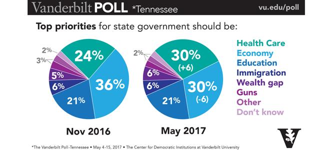 TN poll