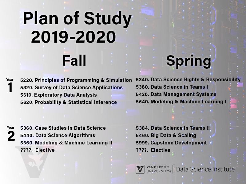 Curriculum | Data Science | Vanderbilt University