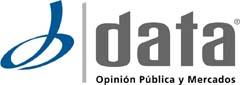 dataopm