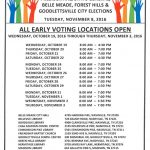 Early Voting Schedule