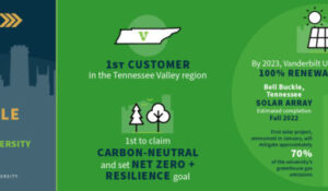Vanderbilt and Nashville undertake bold new renewable energy partnership to address climate change