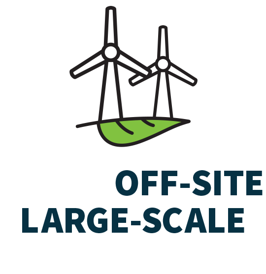 Invest in OFF-SITE LARGE-SCALE renewable energy
