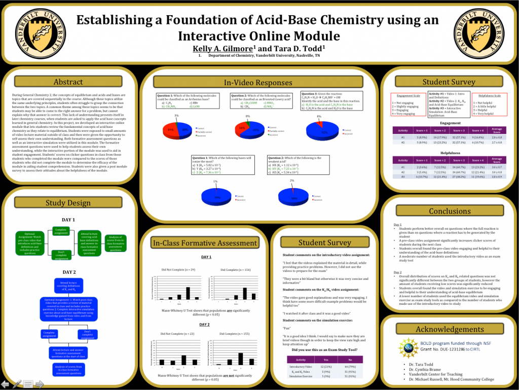 Establishing a Foundation of Acid-Base Chemistry Using an Interactive Online Module